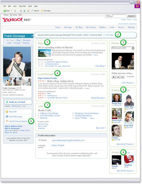 Yahoo! 360 Sample Page