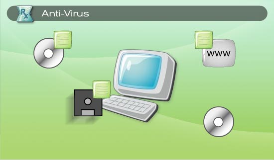 Files transfered to your computer can introduce viruses that can alter, invade, and sometimes destroy the contents of your computer.