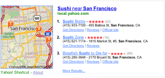Yahoo! Shortcut - Sushi San Francisco