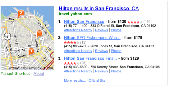 Yahoo! Shortcut - Hilton San Francisco